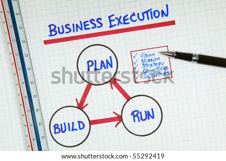 Business Planning Execution Process Diagram - stock photo