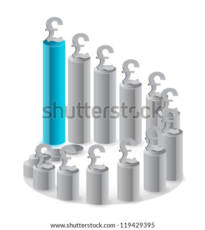 business pound circular illustration design over white - stock photo