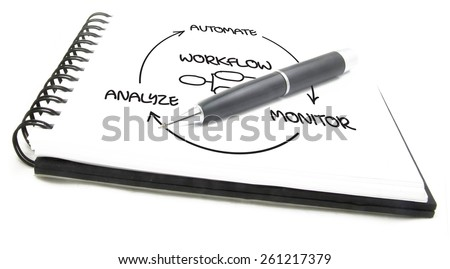 business process automation - stock photo