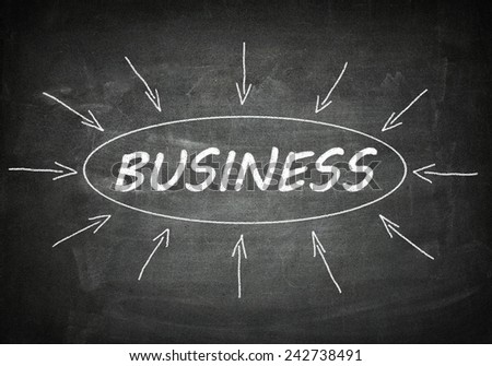 Business process information concept on blackboard.