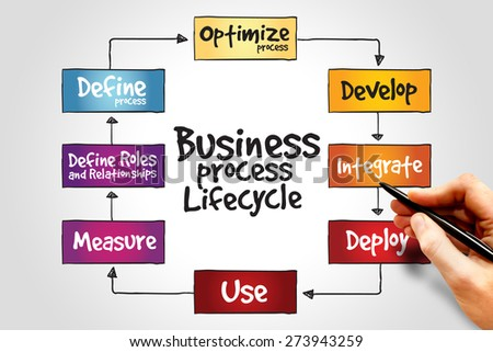 Business Process Lifecycle, business concept - stock photo
