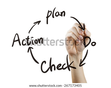 business process PDCA written by hand over white background - stock photo
