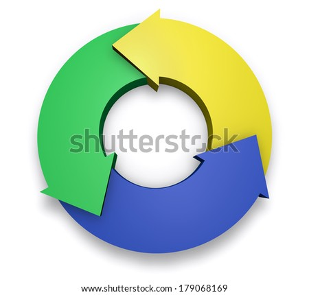 Business project management 3d chart, infographic design concept with three arrows life cycle diagram isolated on white background.