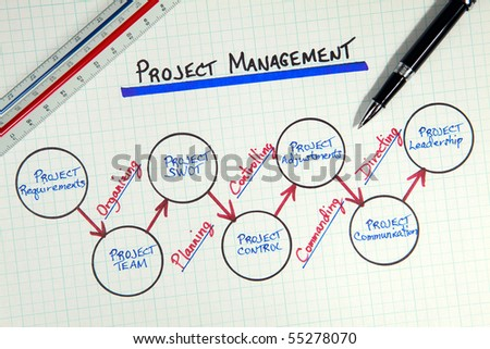 Business Project Management Methodology Diagram - stock photo