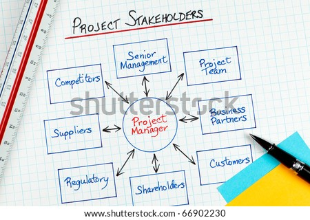 Business Project Management Stakeholders in a graphical representation on white grid paper with a pen and ruler and post it notes.