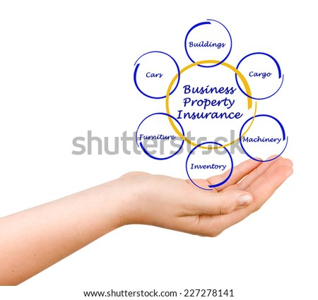 Business Property Insurance - stock photo
