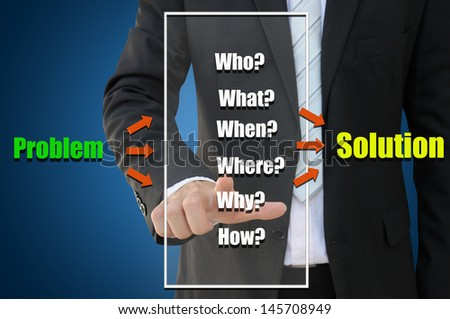 Business Solution Concept