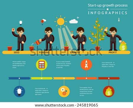 Business start-up growth process infographics. Business development of investment to profit - stock photo