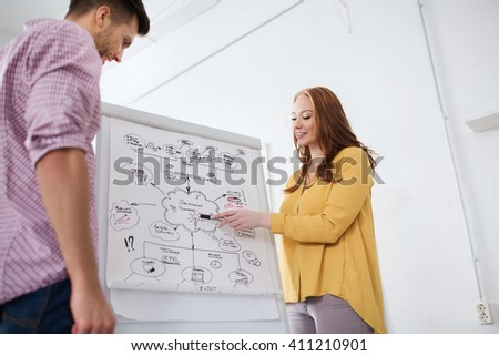 business, startup, planning, strategy and people concept - happy creative team with scheme on flip board at office - stock photo