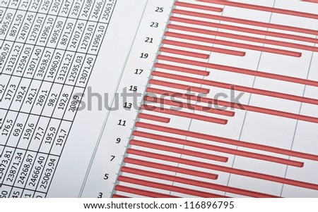 Business still-life with red diagrams, charts and numbers - stock photo