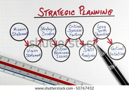 Business Strategic Planning Diagram - stock photo