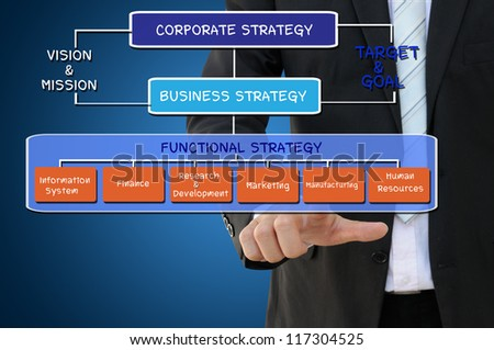 Business Strategy Chart and Business Hand Pointing - stock photo