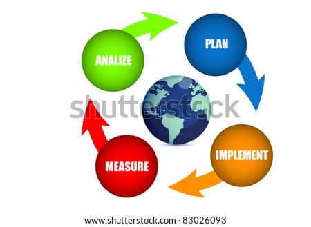 business strategy concept diagram