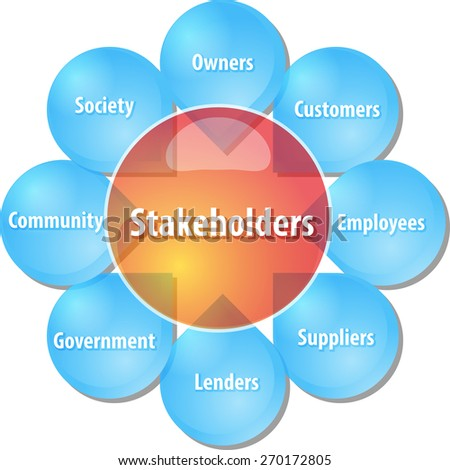 business strategy concept infographic diagram illustration of company stakeholders - stock photo