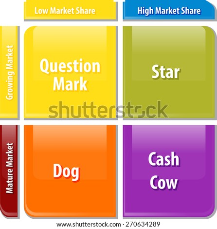 business strategy concept infographic diagram illustration of growth share matrix - stock photo