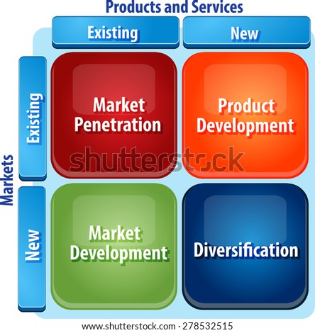 business strategy concept infographic diagram illustration of market development matrix - stock photo