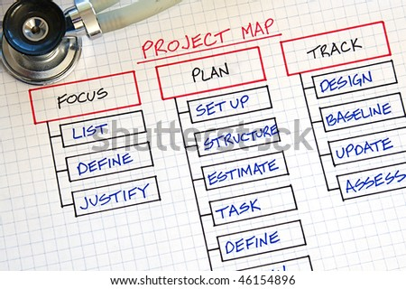 Business strategy graphs and SWOT analysis - stock photo