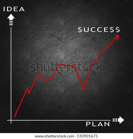 Business success concept and management - stock photo
