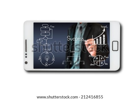 Business through screen mobile phone