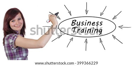 Business Training - young businesswoman drawing information concept on whiteboard.  - stock photo