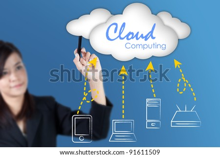Business woman drawing a Cloud Computing concept - stock photo