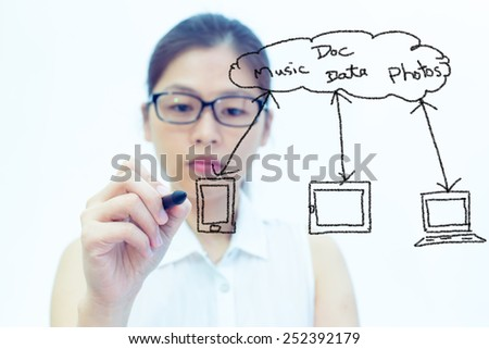 Business Woman drawing and writing in front of screen