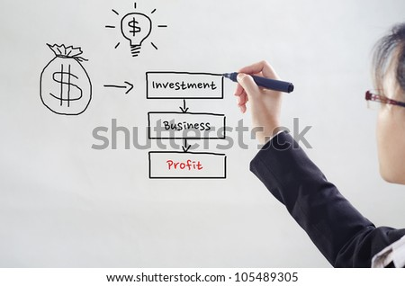 business woman drawing investment concept