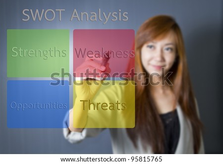 Business woman drawing swot analysis strategy diagram.