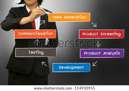 Business woman drawing The new product development process concept diagram - stock photo