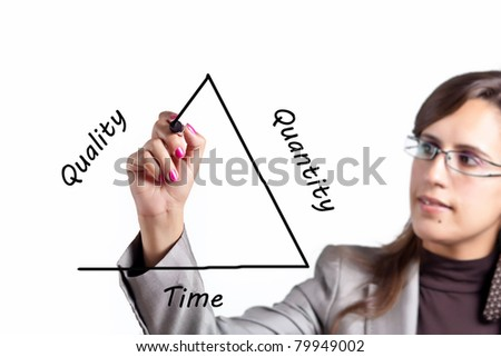 Business Woman draws a triangle that represents the Quality vs Quantity vs Time Paradigm