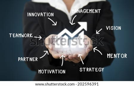 Business Woman holding a Business purpose, representing business growth - stock photo