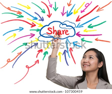 business woman painting share idea, new trend of social network - stock photo