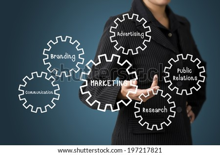 Business Woman Present Business Diagram Marketing relation Concept - stock photo