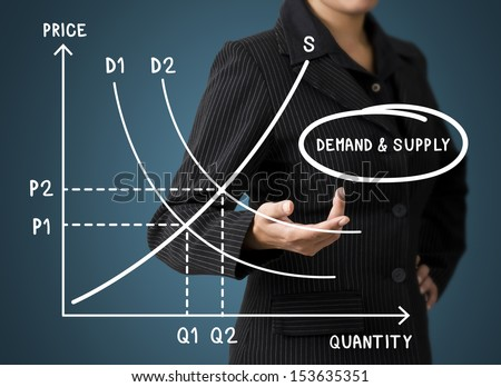 Business Woman Present Formula of Demand and Supply - stock photo