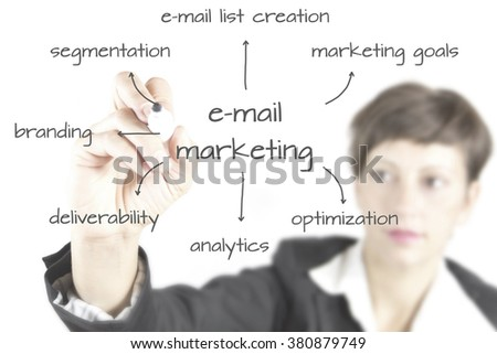 "Business woman presenting email marketing for online advertising. Woman writes on isolated white background the elements of the extremely popular ""Make Money Online"" niche that consumes the internet"