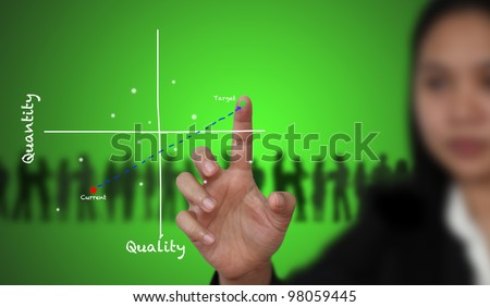 Business Woman touch on Target of product Improvement to aim High quality and quantity - stock photo