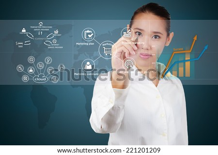 business woman writing a business solution concept on virtual screen.