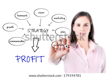 Business woman writing a schema at the whiteboard with ideas for a good strategy to make profit.