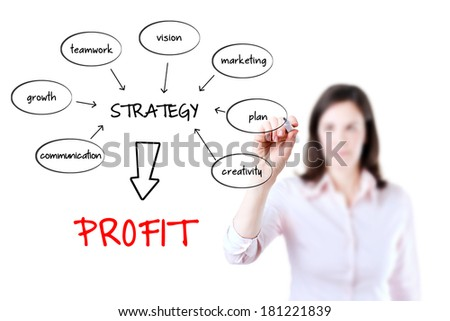 Business woman writing a schema at the whiteboard with ideas for a good strategy to make profit, white background.