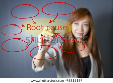 Business woman writing and analyzing root cause by list a question.