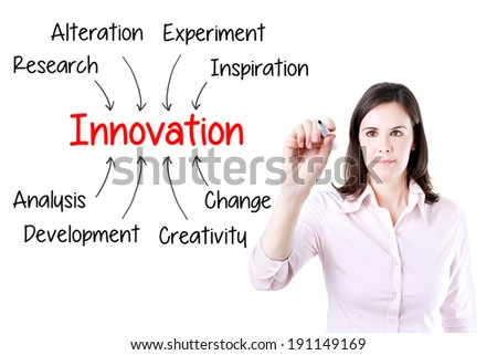 Business woman writing innovation concept.