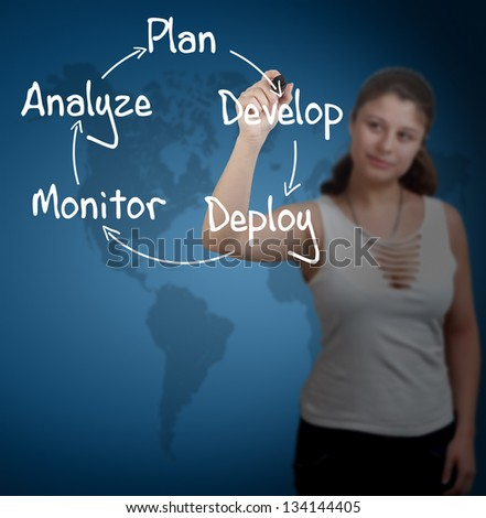 business woman writing process strategy on transparent whiteboard - with blue world map background - stock photo
