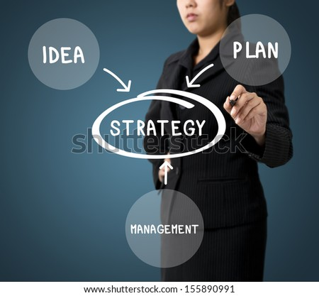 Business Woman Writing Strategy Business Concept - stock photo