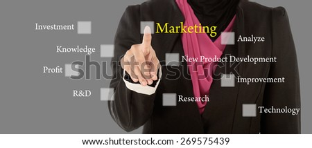 Business Women press digital Marketing button on interface in front of her
