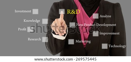Business Women press digital R&D button on interface in front of her