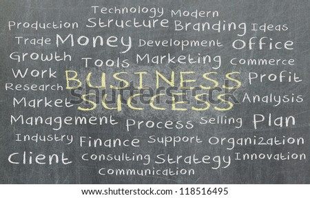 Business word cloud written on a chalkboard