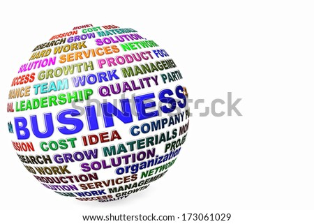 business word globe with related words