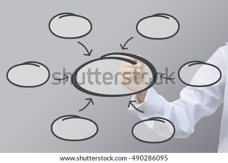 Business writing Relation of Bubble Diagram Concept (Set6)