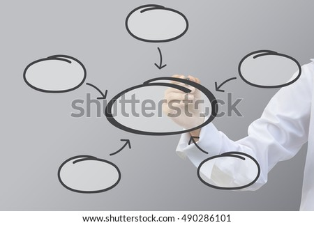 Business writing Relation of Bubble Diagram Concept (Set5)