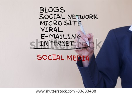 "Business writing ""Social Media"" formula on screen - stock photo"
